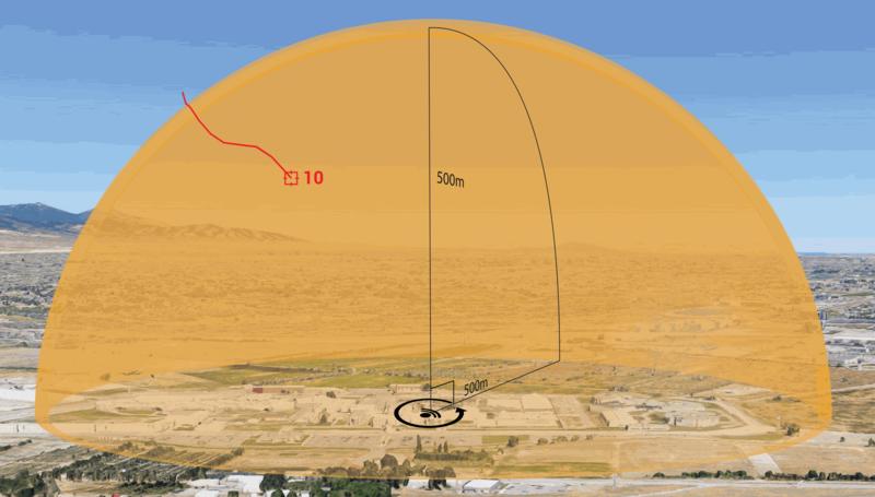 Radar 2 domo