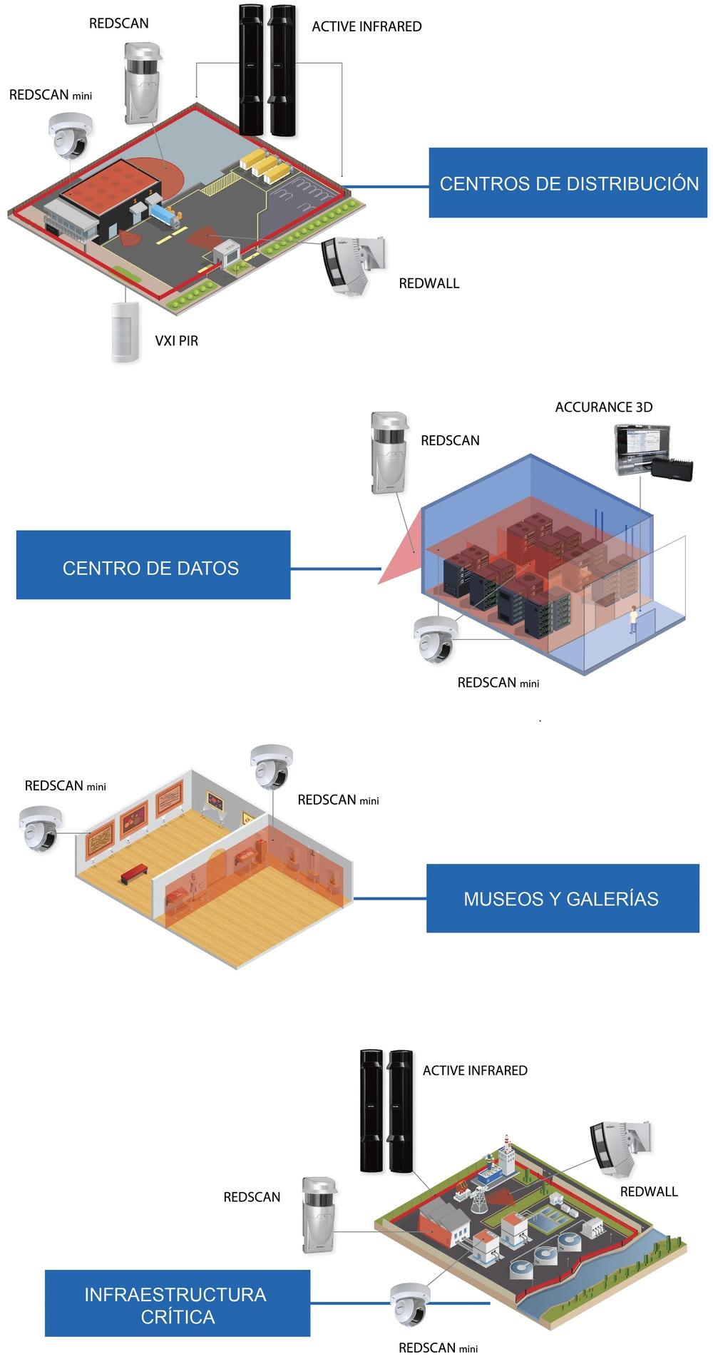 aplicaciones reales laser